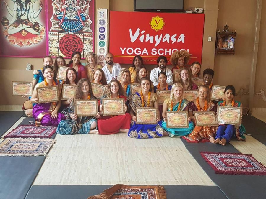 Yoga Teacher Training –Checklist